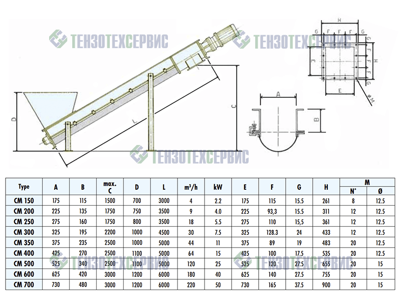 Угол наклона шнекового транспортера конвейер к 17
